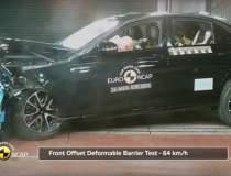 Euro NCAP a testat un model...