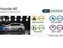 10 autoturisme noi, in teste....