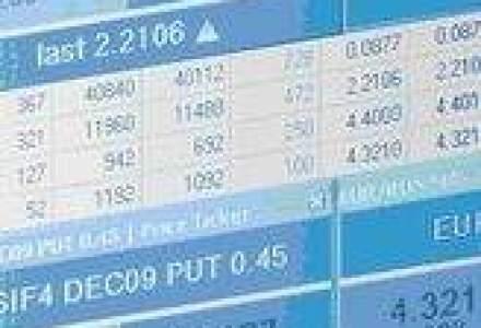SSIF Broker este market-maker pe contractul futures pe aur, la Sibex