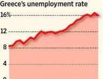 Sinuciderile din Grecia au...