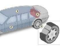 Cum este construita masina...