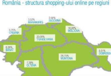 Cine sunt romanii care cumpara cel mai mult de pe Internet