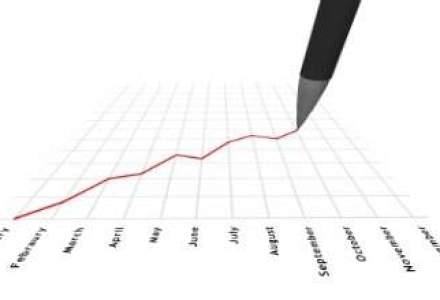 Preturile productiei industriale au urcat cu 7% anualizat