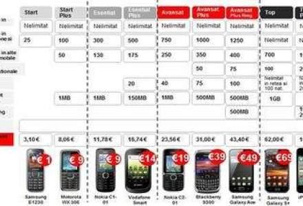 Vodafone vrea sa isi consolideze pozitia pe business cu un portofoliu de abonamente complet schimbat