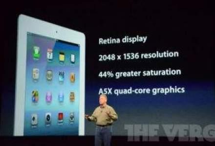 iPad ar putea atinge un nou record: Cota de piata de 84% in mediul corporate