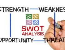 Analiza SWOT personala: cum...