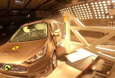 Modele ale Audi, Volkswagen, Suzuki si Ford, testate de Euro NCAP