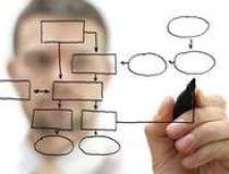 Start-up ambitios, caut PR pe...