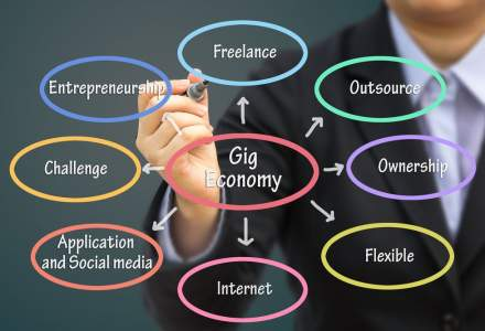 Digitalizarea deschide noi oportunitati in piata muncii: ce este gig economy si care sunt avantajele pentru angajati si angajatori