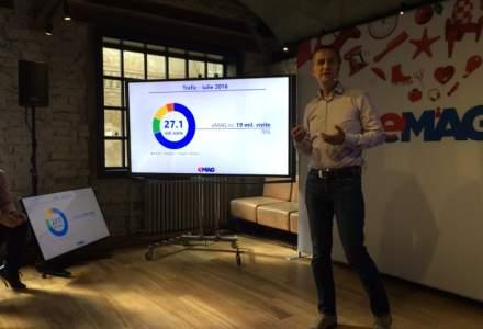 Premiera: eMAG lanseaza serviciul de restituire instanta a banilor