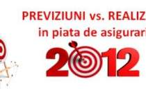 ANALIZA 2012: Previziuni vs....