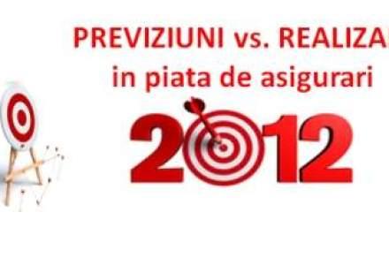 ANALIZA 2012: Previziuni vs. realizari in piata de asigurari