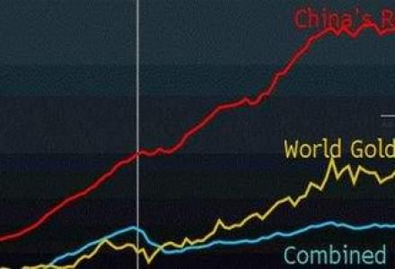 Chinezii au bani pentru a cumpara tot aurul din lume. Chiar de doua ori!