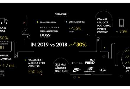 Fashion Days: Vanzarile diviziei sport au crescut cu 56%