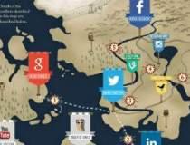 Razboiul Social Media...