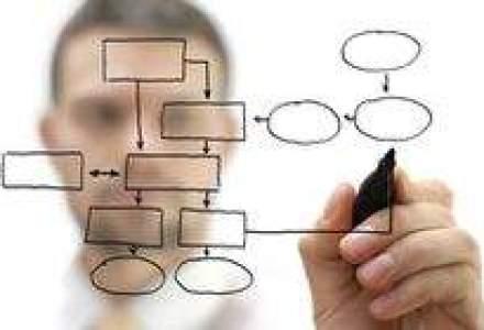 Trei metode corecte de a creste profiturile unui Start-up