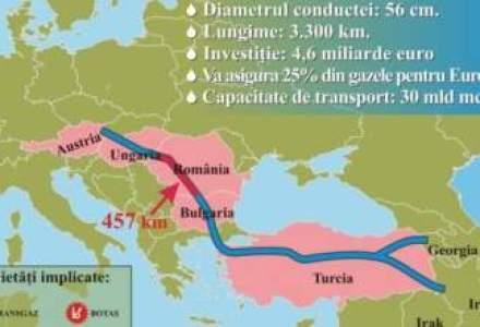 Cronica unui ESEC: gazoductul Nabucco