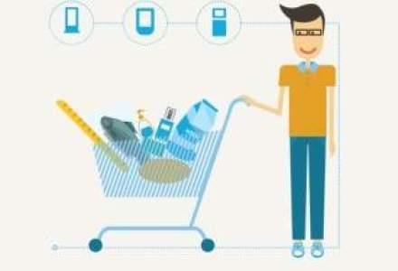 """Atentie, retaileri: rusii au inventat un aparat care """"citeste"""" ce vor sa cumpere consumatorii"""