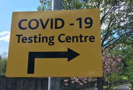 Stare de alertă   Unde și la ce preț te poți testa de coronavirus, ca să vezi dacă esti infectat cu SARS-CoV-2