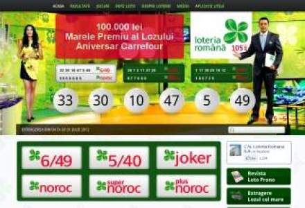 Loteria selecteaza grupul austriac Novomatic intr-un contract URIAS