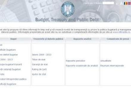 Datoriile publice se conecteaza la Internet: romanii au un nou site de unde pot afla ce bani invarte Ministerul Finantelor