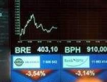 Biggest stock markets in...