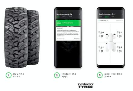 Nokian vrea să aducă pe piață anvelopele inteligente