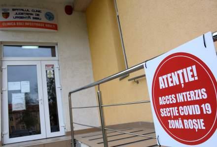 Coronavirus în România: 637 de noi cazuri. Numărul total al infecțiilor ajunge la 33.585