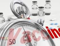 Vaccin COVID-19 | Prima...