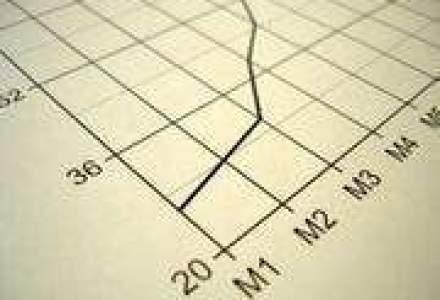Datoria publica a Romaniei a crescut cu 32,3% de la sfarsitul lui 2007