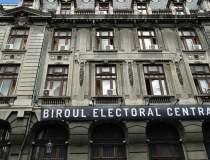Alegeri locale 2020: Peste...