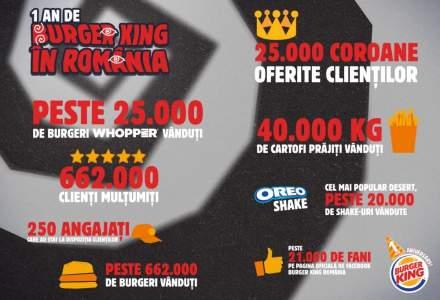 Burger King a împlinit un an pe piața din România