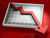 Productia industriala scade...