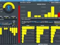 Platforma interactiva care...