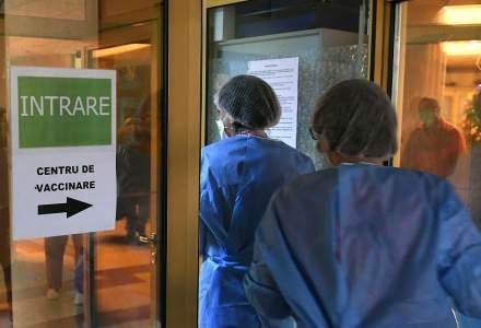 INFOGRAFIC   Câte persoane s-au vaccinat împotriva COVID