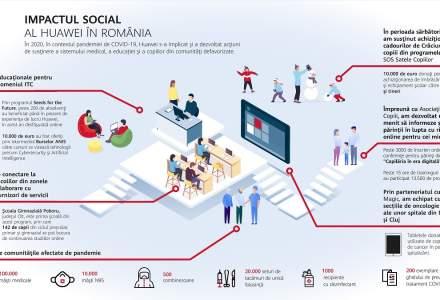Huawei sprijină educația și sănătatea în România. Proiectele de responsabilitate socială ale companiei în 2020