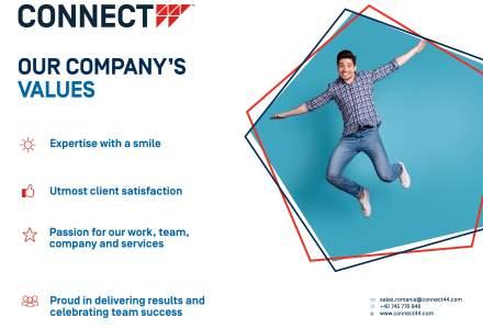 (P) Creșteri pe piața muncii de telecom în 2021: Connect44, companie elvețiană de telecomunicații, își propune mărirea echipei din România cu 50%