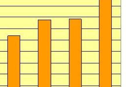 Top 10 modele de masini ale caror vanzari au crescut in 2009