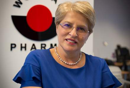 (P) Succesul Wörwag Pharma: de la farmacie la companie farmaceutică internațională