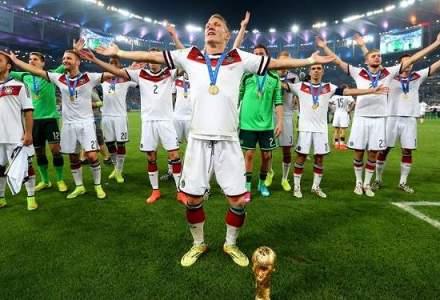 Finala Campionatului Mondial de Fotbal in social media