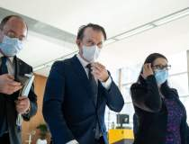 Cîțu: Campaniile anti-mască...