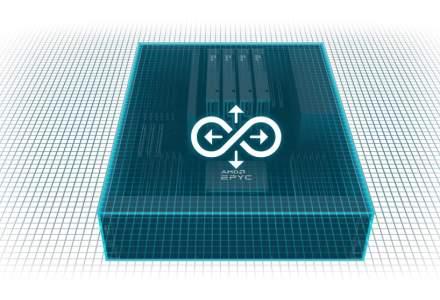 Cum eficientizează companiile procesele si costurile cu tehnologii de ultima generație – AMD EPYC