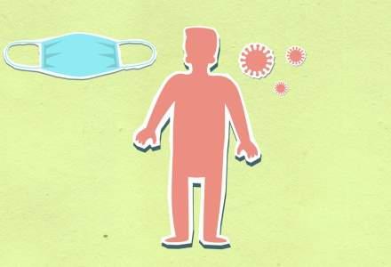 Coronavirus 11 aprilie | Județele cu cea mai mare rată de incidență la mia de locuitori