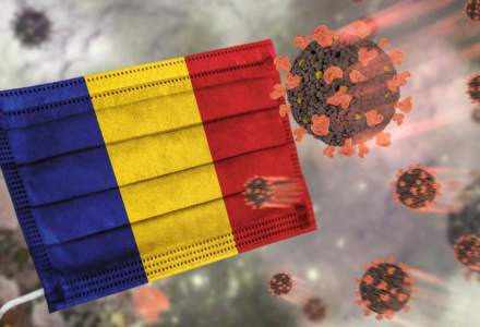 Coronavirus | 2.265 de cazuri noi și 160 de decese în ultimele 24 de ore