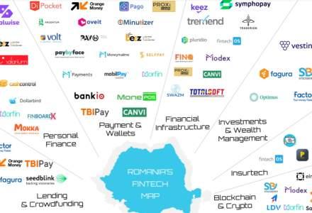 Fintech Map, proiect devoltat de Future Banking, primește un nou update: ce startup-uri și facilitatori din industrie au intrat pe hartă fintech-urilor românești