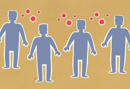 Coronavirus: Unde sunt cele mai multe cazuri raportate în România