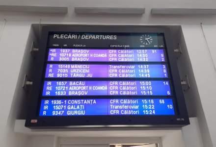 Trenul de la mare, blocat din nou: zeci de copii plecați din Mangalia încă nu au ajuns la destinație, după 24 de ore