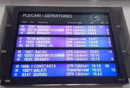 Noi întârzieri la CFR: circulația trenurilor este afectată de caniculă