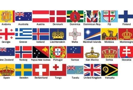 O treime din tarile lumii au simboluri religioase pe drapel. Jumatate dintre ele sunt crestine