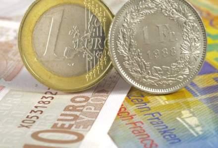 Bancpost anunta dobanzi mai mici cu 0,80 p.p. la creditele in franci, ca urmare a scaderiii ratelor Libor in CHF